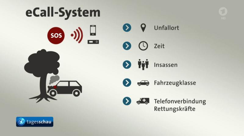 eCall Systeme Feuerwehr Derneburg Astenbeck